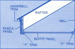 Soffit and Fascia Repair & Replacement | (608) 271-9810