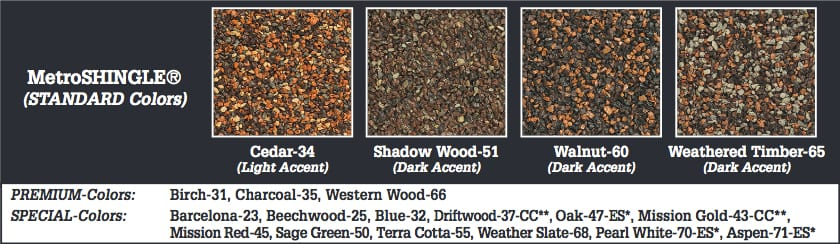 Metro Shingle Color